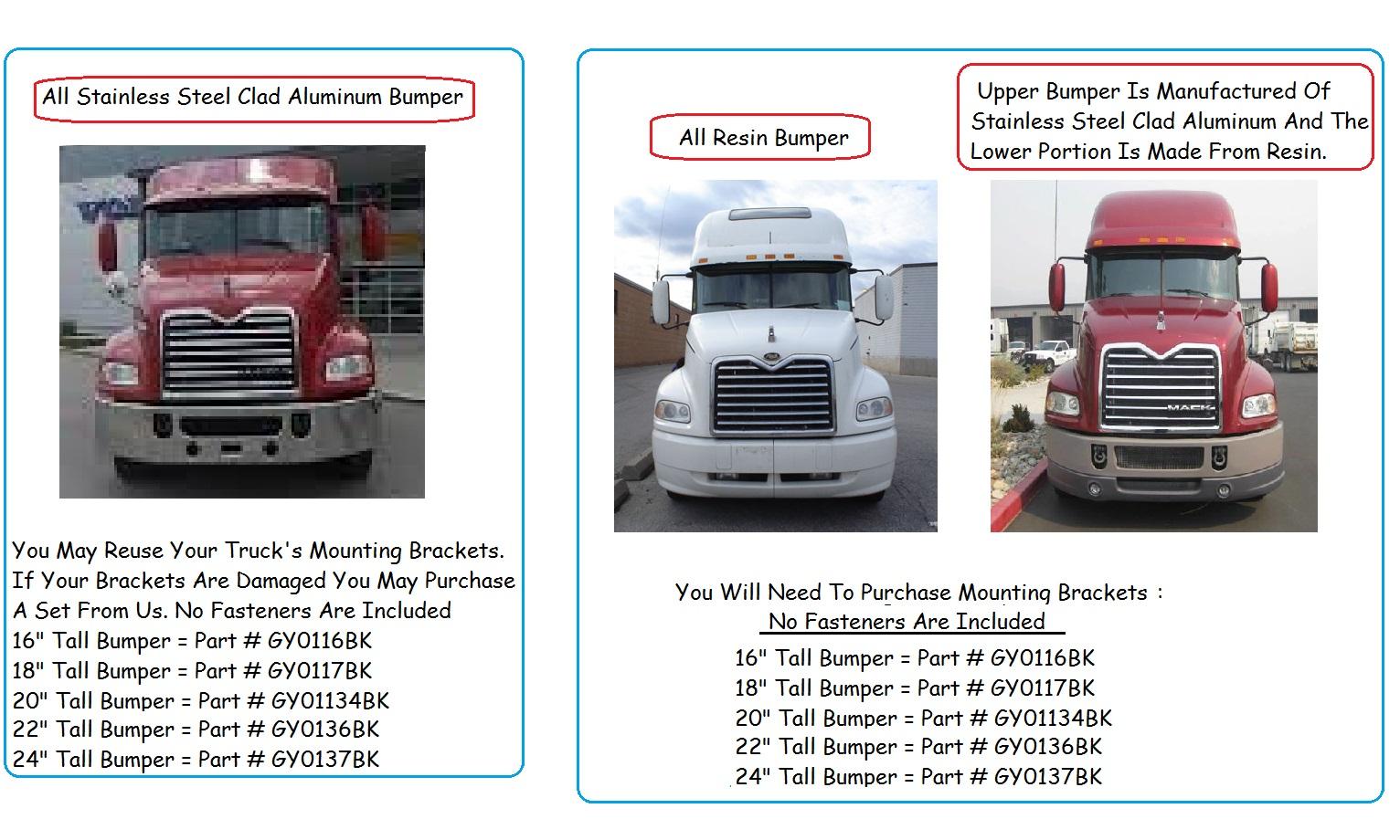 BumperMaker: Mack Pinnacle CXU613 Set Back Axle 2008 To 2015 on